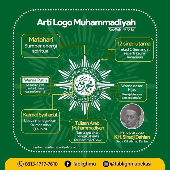 arti-logo-muhammadiyah