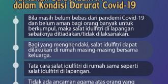 Lebaran #dirumahaja dalam Kondisi Darurat Covid-19? Bagaimana Pelaksanaannya Menurut Muhammadiyah?